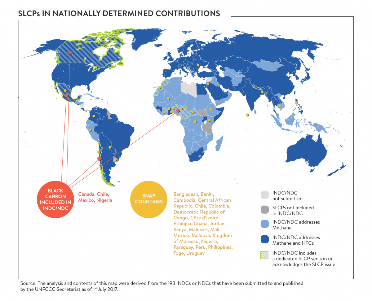 SLCPs in Nationally Determined Contributions (NDCs)