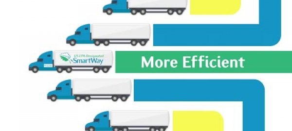 The Supply Chain, Goods Movement and U.S. EPA SmartWay