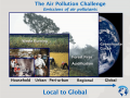 Webinar: Air Quality, Climate Change and the New Urban Agenda: Taking Action at the City Level