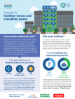 A Guide to Healthier Homes and a Healthier Planet