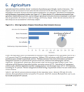 U.S.Environmental Protection Agency: Inventory of U.S. Greenhouse Gas Emissions and Sinks: 1990–2012 ~ Agriculture Chapter