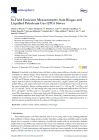 In-Field Emission Measurements from Biogas and Liquified Petroleum Gas (LPG) Stoves