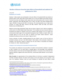 Burden of disease from the joint effects of household and ambient Air pollution for 2016