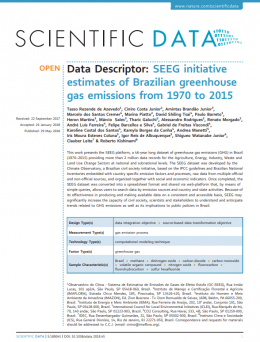 SEEG Initiative Estimates of Brazilian GHG Emissions from 1970 to 2015