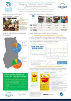 Designing cookstove labels to influence consumer behaviour in Ghana