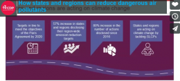 Webinar: How states and regions can reduce dangerous air pollutants (findings from North America)