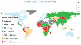 Global Low Sulfur Fuels, Cleaner Vehicles Progress Tracker